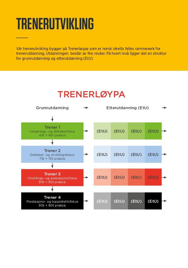 Trenerløypa - thumbnail